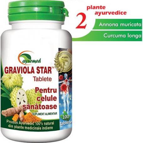 Graviola, 100 capsule, Ayurmed